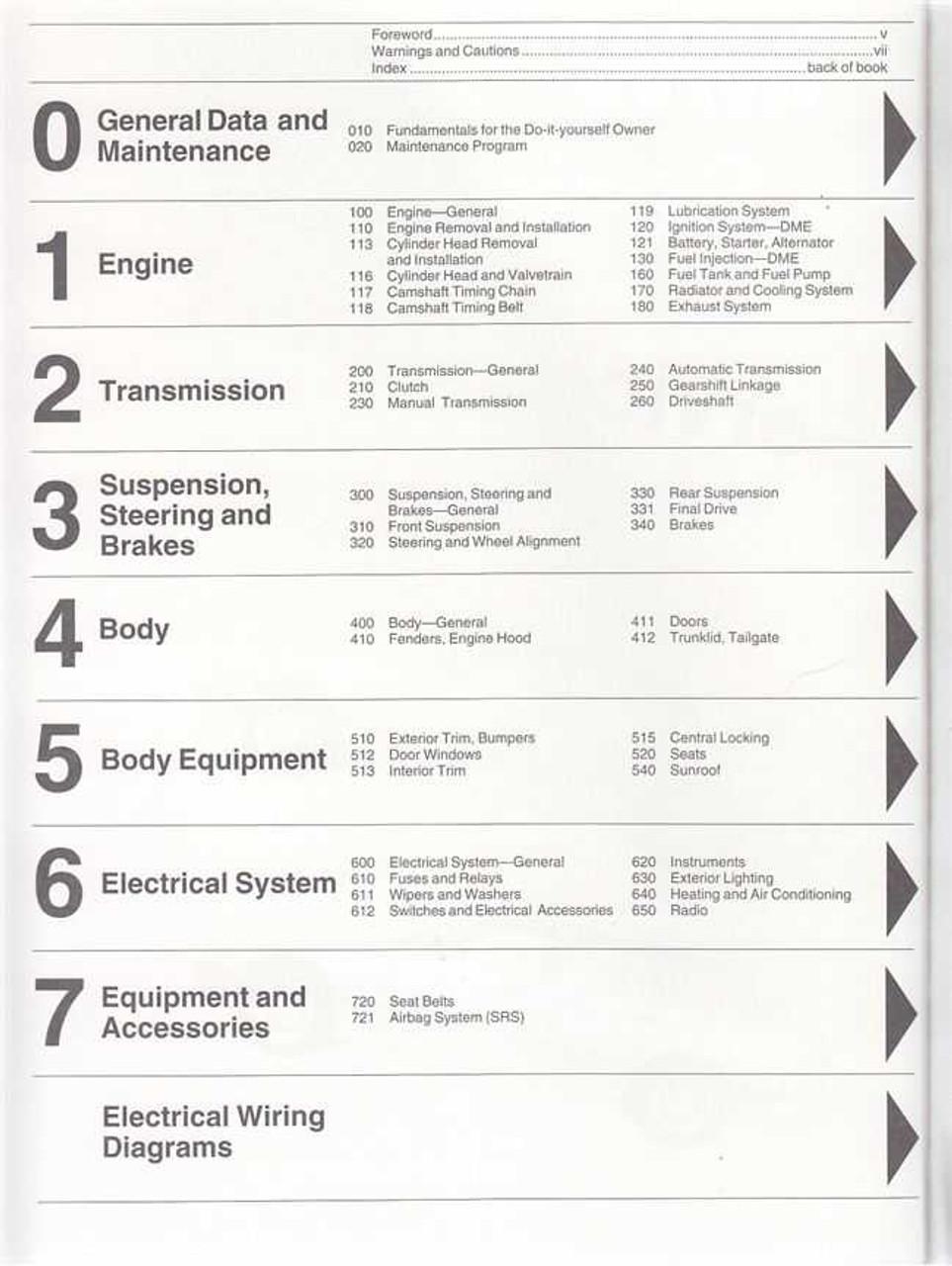 BMW 5 Series (E34) 525i, 530i, 535i, 540i 1989 - 1995 Workshop Manual