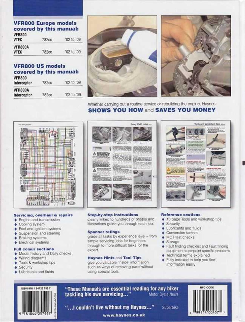 Honda Vfr 800 Manual 2006