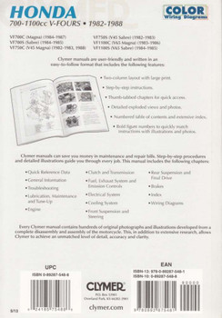 Honda 700 - 1100cc V-Fours 1982 - 1988 Workshop Manual back cover