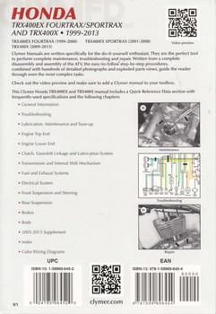 Honda TRXEX Fourtrax, Sportrax and TRX400X 1999 - 2013 Workshop Manual Back Cover