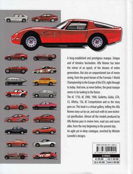 Alfa Romeo: All The Cars - back