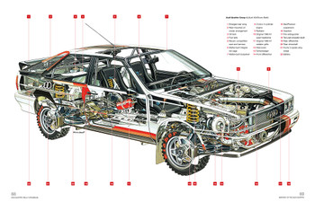 Audi Quattro Rally Car 1980 - 1987 (Includes Group 4 & Group B rally cars) Enthusiats' Manual (9781785212505)