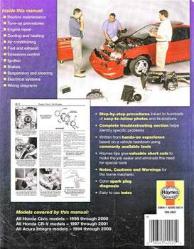 Honda Civic & CR-V, Honda (Acura) Integra 1994 - 2001 Workshop Manual