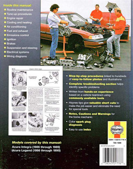 Honda (Acura) Integra & Legend 1986 - 1990 Workshop Manual