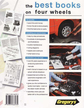 Mitsubishi Magna TP Series 1989 - 1991 Workshop Manual