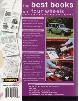 Mitsubishi Pajero NA NB NC ND NE NF NG NH NJ 1983 - 1996 Workshop Manual Back Cover