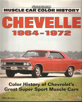 Chevelle 1964 - 1972: Muscle Car Color History