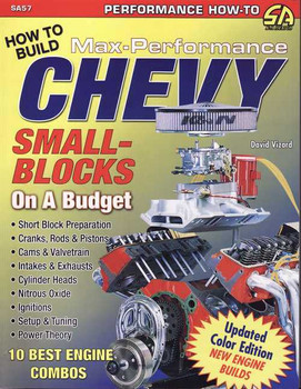 How To Build Max - Performance Chevy Small - Blocks
