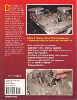 Rebuild and Powertune Carter, Edelbrock Carburetors