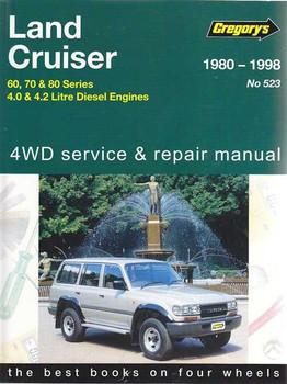 Land Cruiser 60, 70, 80 series 4.0L, 4.2L Diesel 1980 - 1998 Workshop Manual