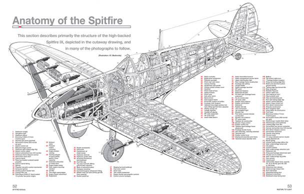 Supermarine Spitfire 1936 onwards (Haynes Icons)