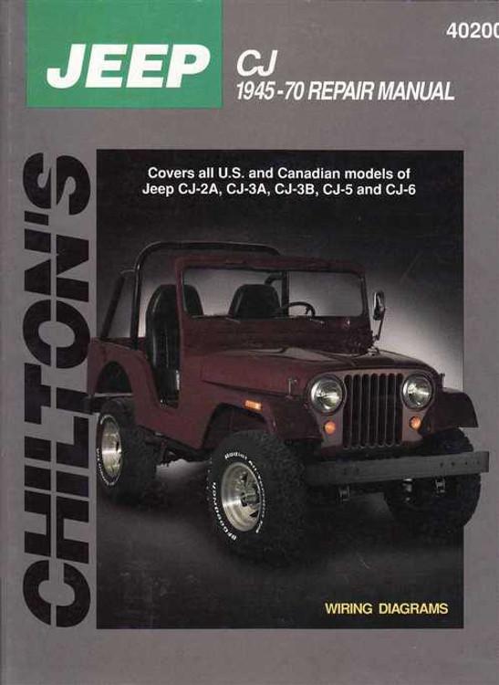 Jeep CJ 1945 - 1970 Workshop Manual