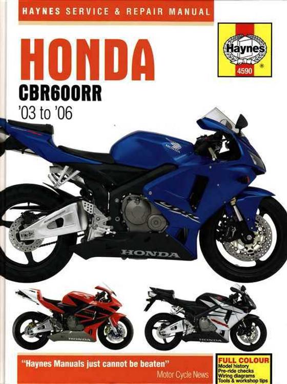 Honda CBR600RR-3, 4, 5, 6 2003 - 2006 Workshop Manual