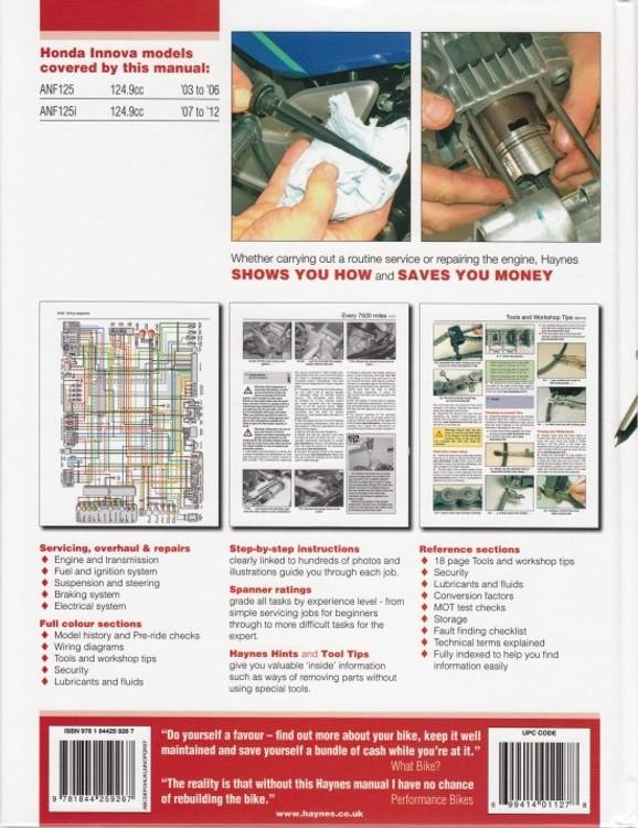 Honda ANF125 Innova Scooter 2003 - 2012 Workshop Manual