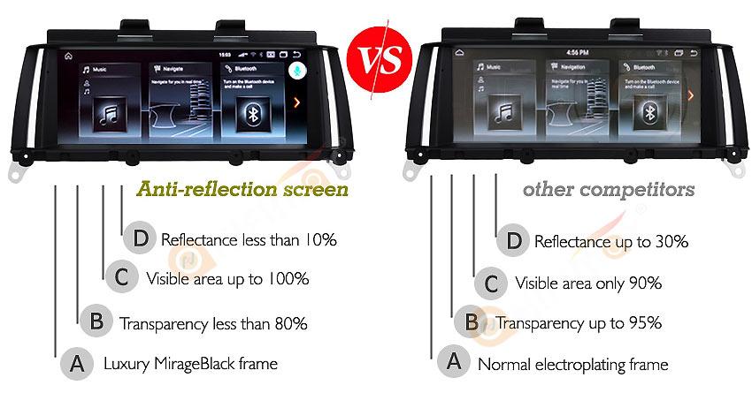 bmw x3 x4 gps navigation with anti-reflection screen