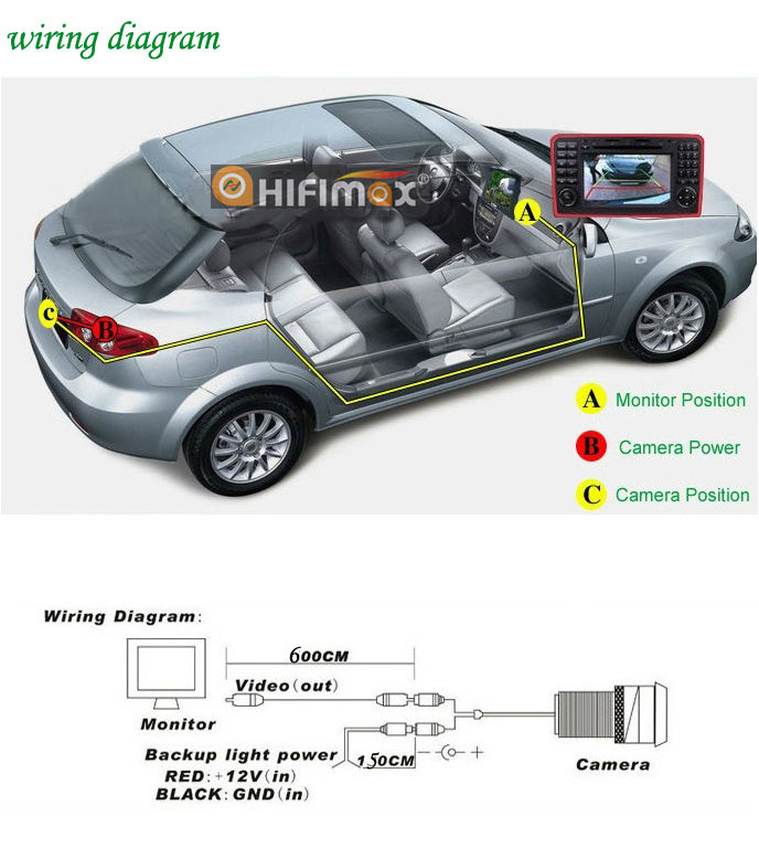 car camera wire diagram