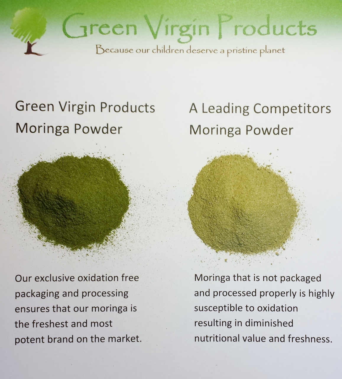 Green Virgin Products Moringa Powder versus a leading competitors Moringa Powder