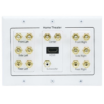 3-Gang 7.1  Wall Plate | Surround Sound |HDMI | Canada
