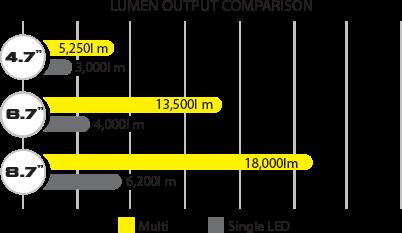 cannon-gen-2-mutli-graph-png.png