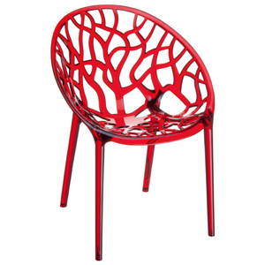 Set of 2 Poly Resin Colors Web Barrel Chairs, Options
