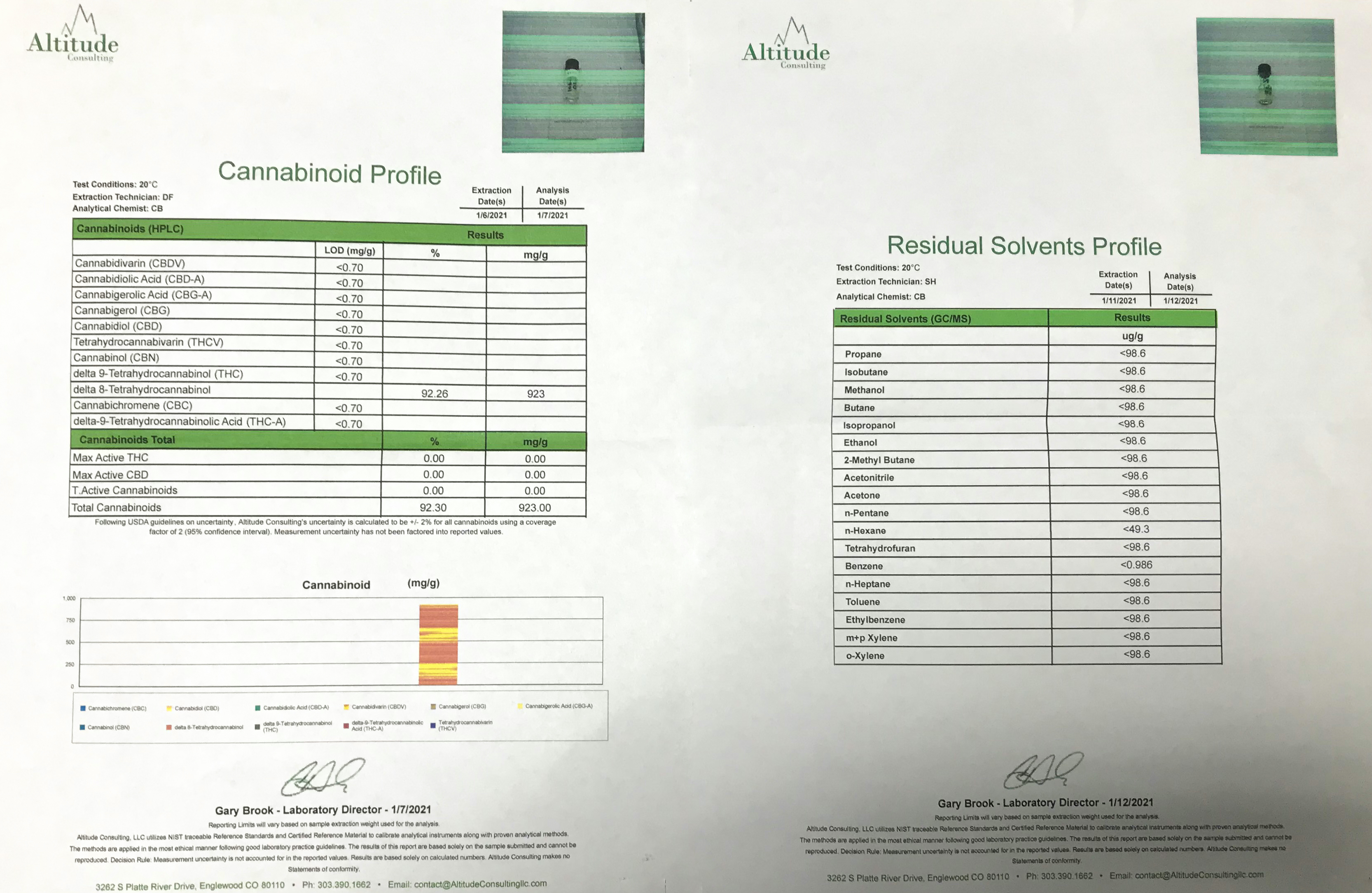 cosmo-delta-8-results.jpg
