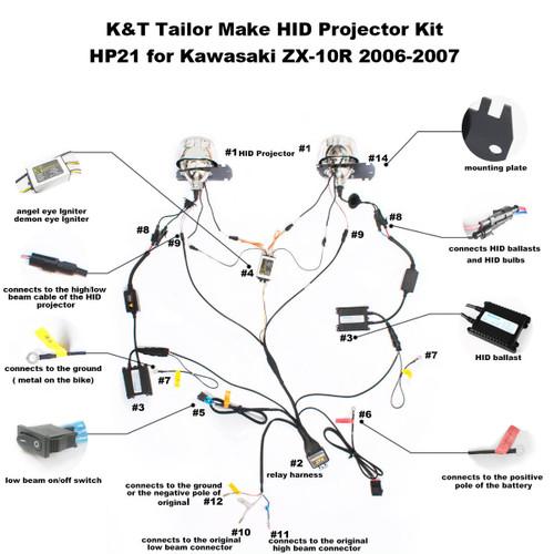 Kawasaki ZX-10R HID Projector Kit 2006 2007