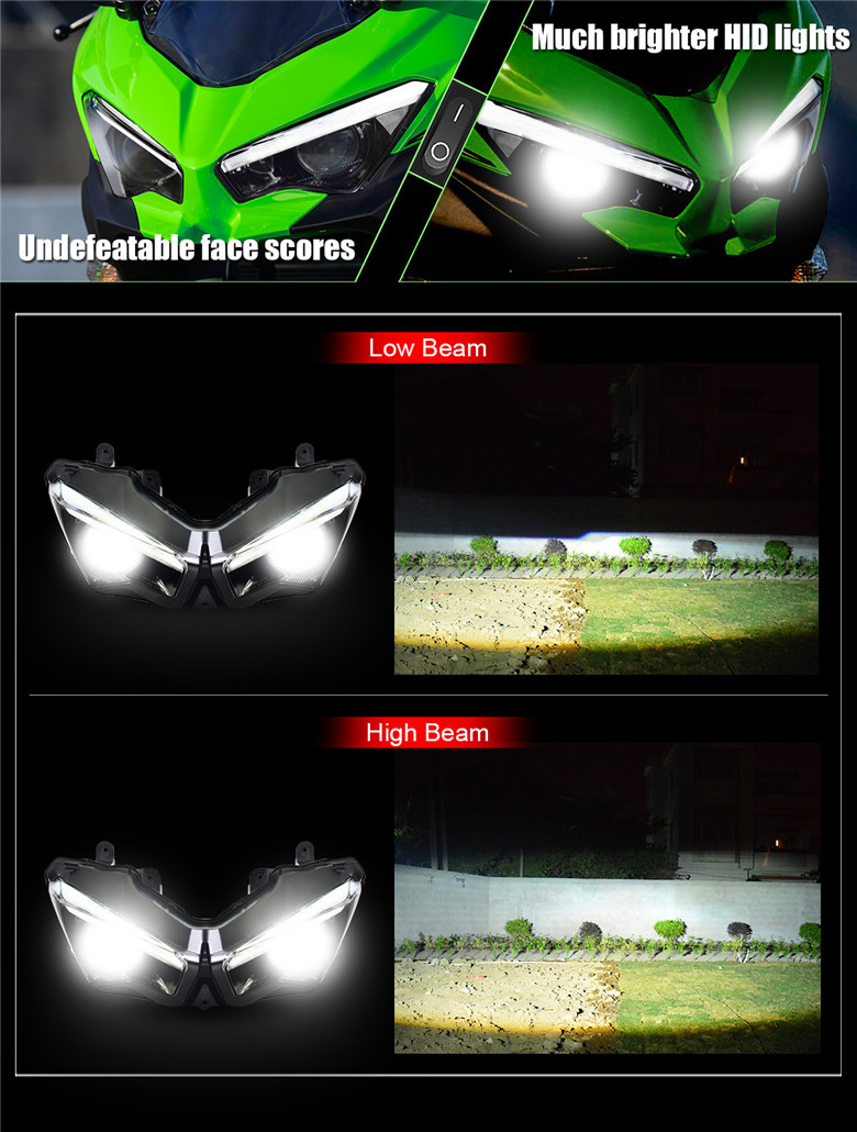Fit for Kawasaki Ninja ZX6R Full LED Headlight Assembly 2019