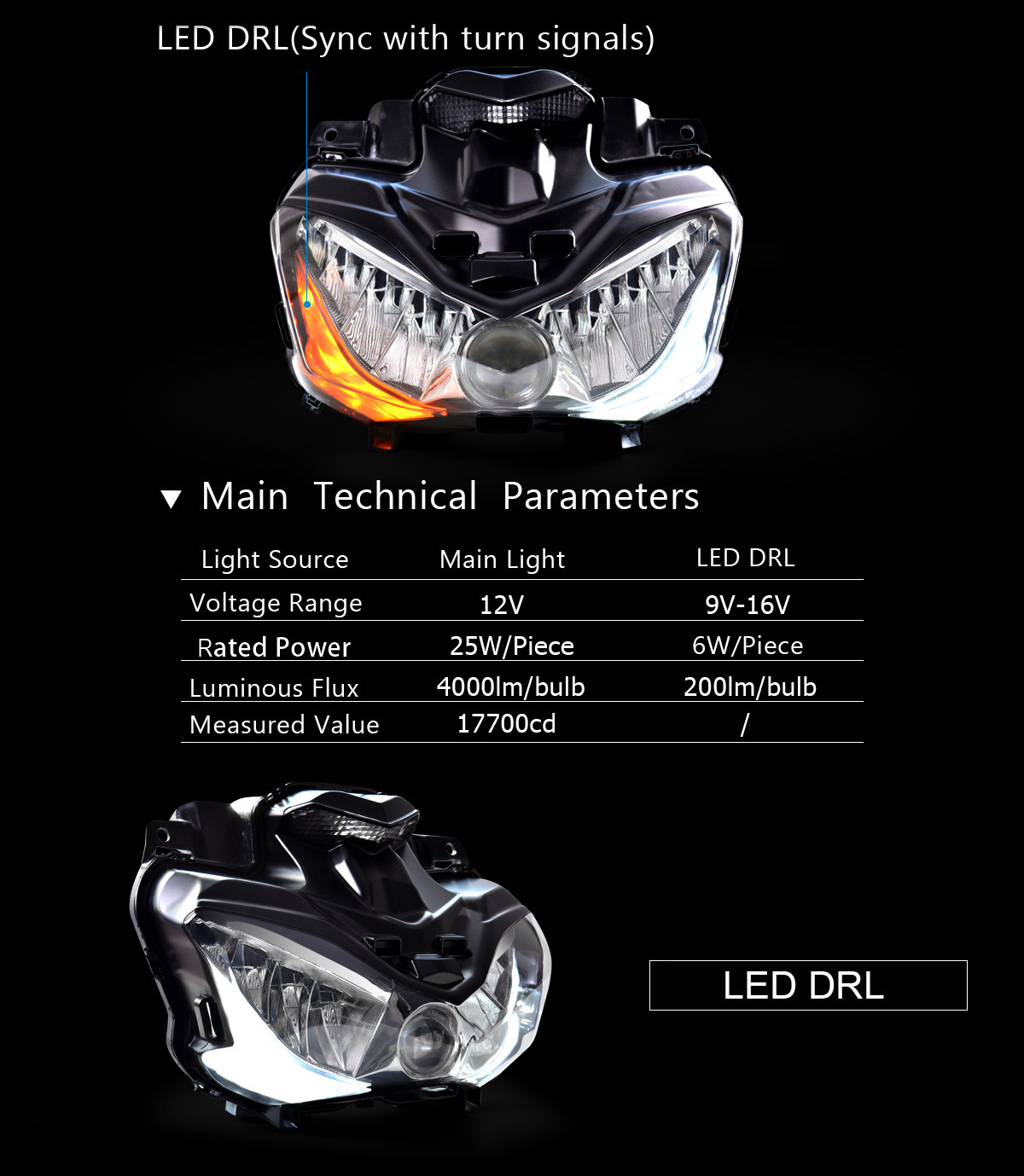 KT Full LED Headlight Assembly for Kawasaki Z900 2017 2018 2019