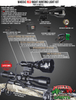 Wicked Lights W403iC Red Night Hunting Light Kit Contents