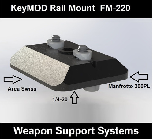 Field Optics Research FM-220 KeyMOD Rail Mount