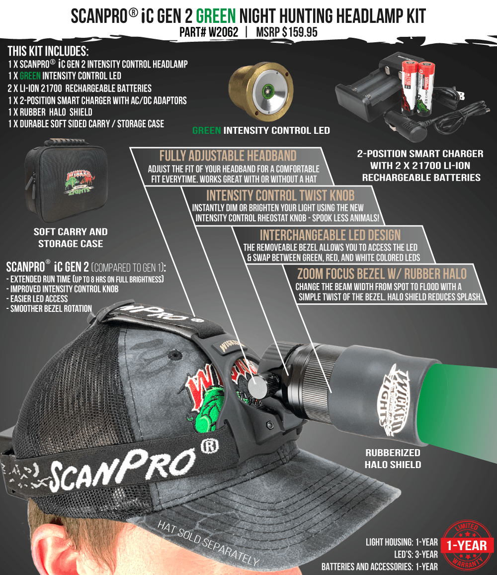 scanpro-ic-gen-2-green-kit-contents-min.png