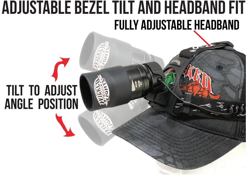 ScanPro iC Gen 2 Adjustable Tilt Bezel and Headband Fit