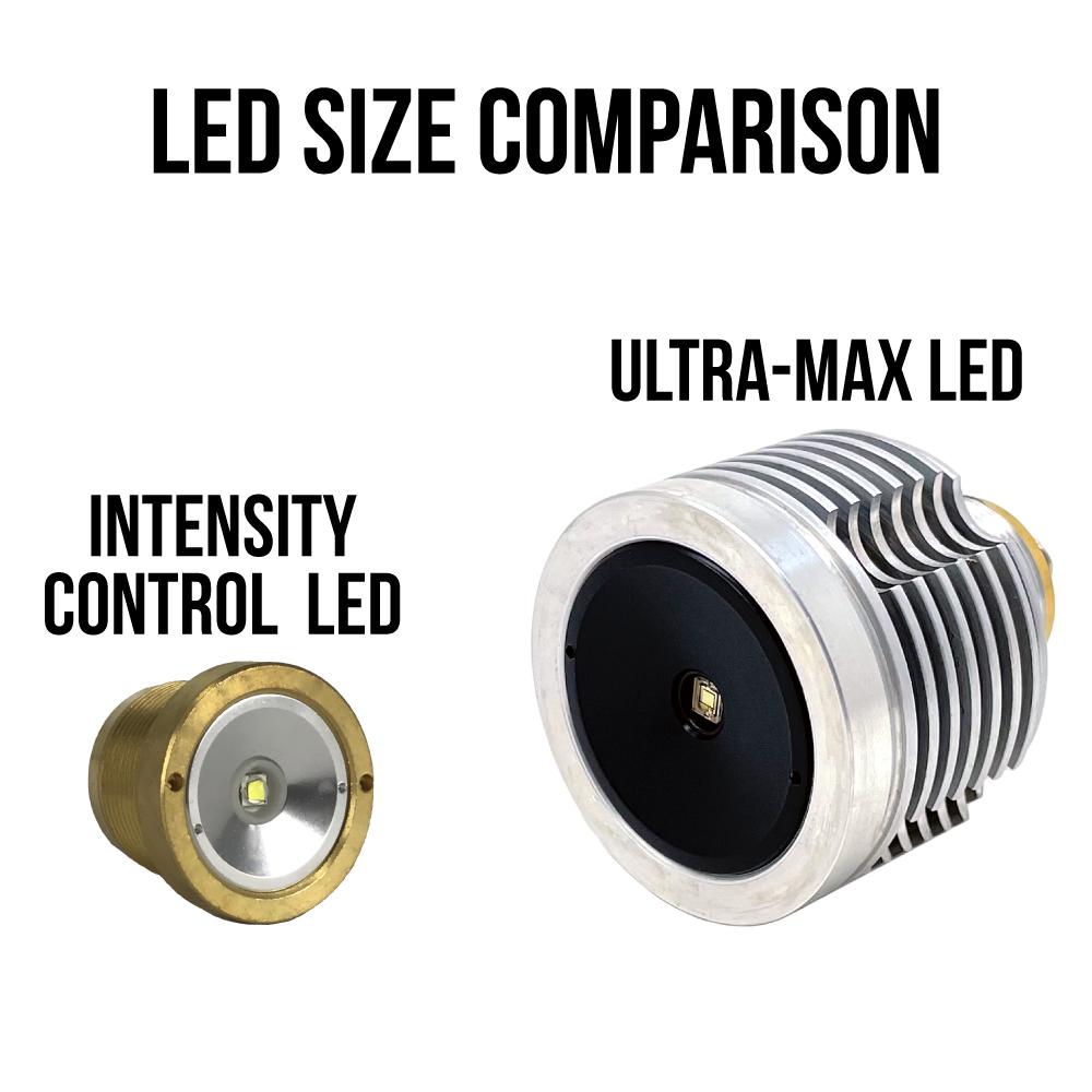 ultra-max-v-ic-led-comparison.png