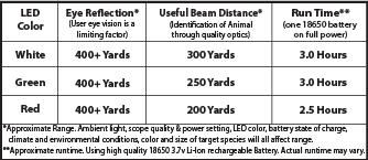 wicked-lights-a48-range-table-generic-ranges.jpg