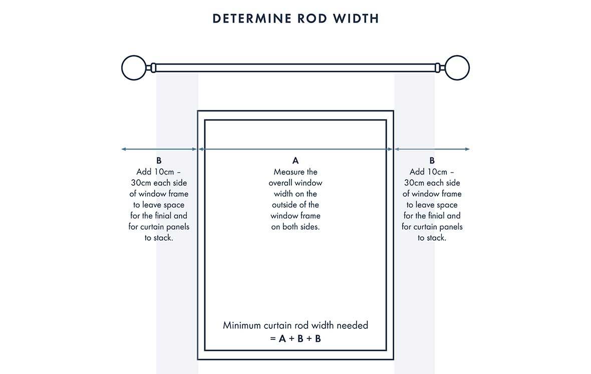 Curtain rods | Pillow Talk