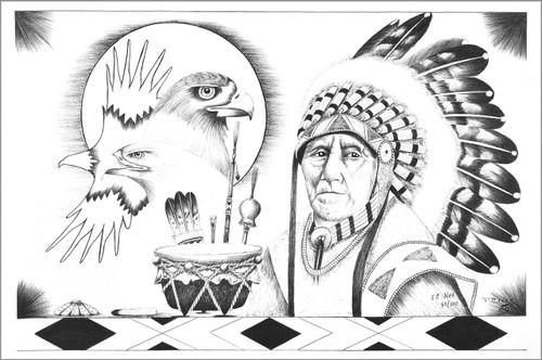 Navajo Prints