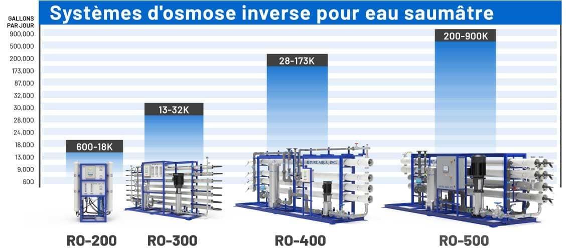 system-capacity-chart-fr-bwro.jpg