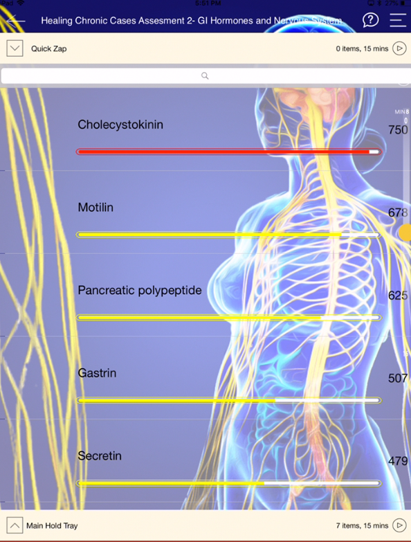 GI Hormones and Nervous System