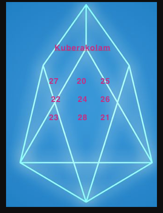 The combination of the Chestahedron (Energy of the heart) And the sacred numbers of the Kubera combine to bring you infinite manifestation of abundance.