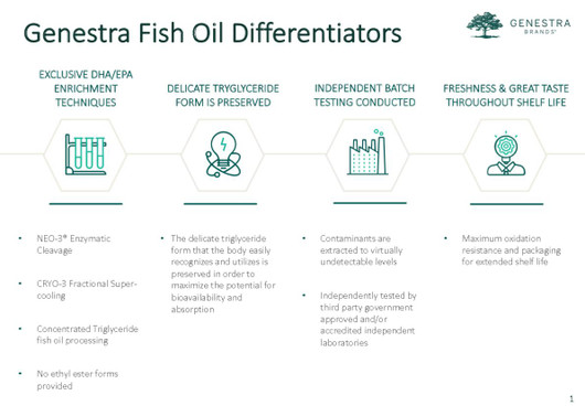 Genestra Brands Fish Oil Difference