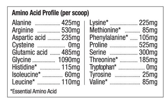 Innovite Marine Collagen Amino Acid Profile