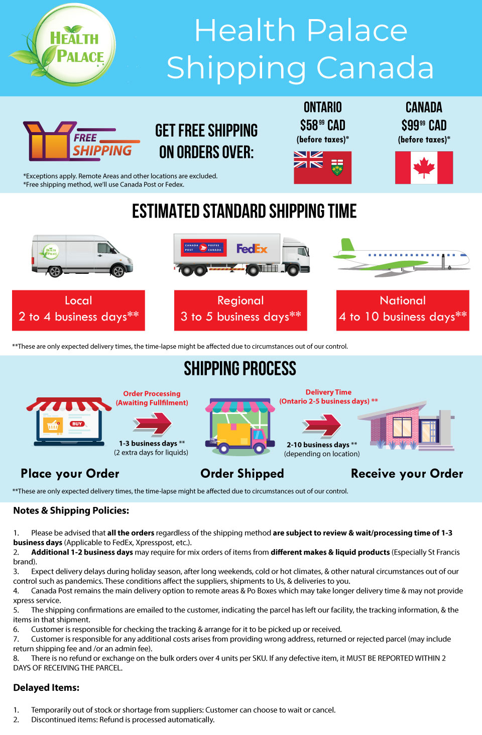 health-palace-shipping-canada-july-2021-5.jpg
