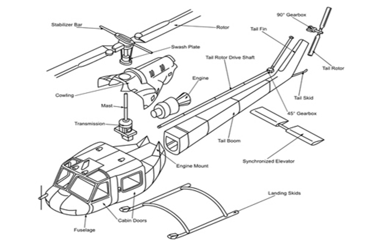 rc helicopter parts Helicopter Safety Diagram kds parts