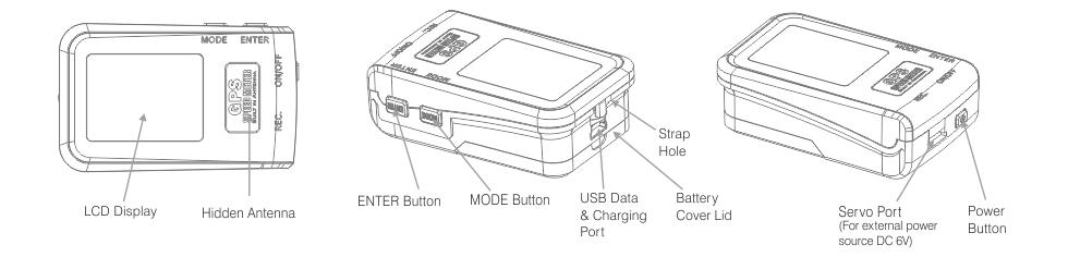 gps-meter-1.jpg