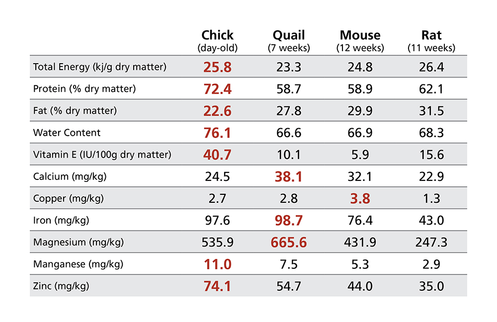 mdhf-nutritional-chart.jpg