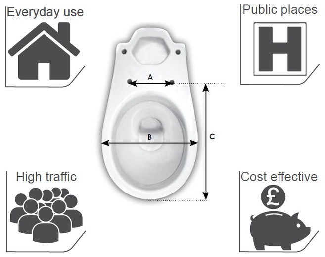 What are the best toilet seats made of and how to chose the right one?