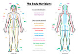 Chinese Medicine Library - TCM and Meanings