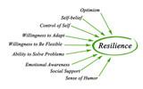 Immune Resilience Series