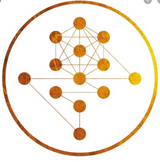 Balance each Gene Key. Learn the one that is resonating for you today