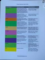 Genius Biofeedback Desk Reference Success Cards